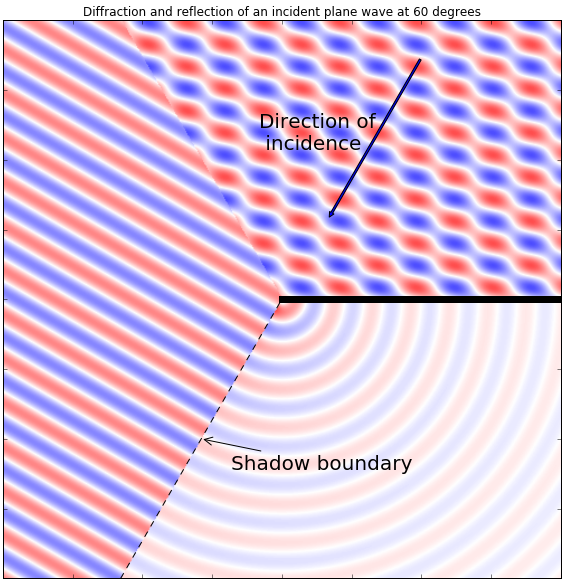 diffraction_field_plot.png